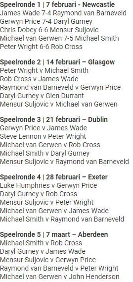 premier league darts 2019 speelschema 1